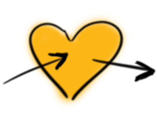 A sketch of an orange heart, with an arrow leading into the heart and another leading out.